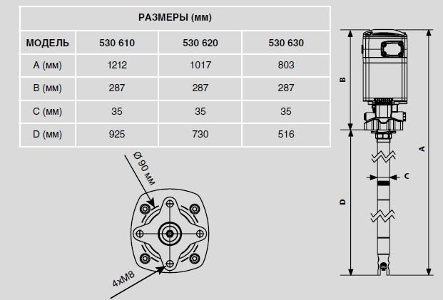 PUMPMASTER 35, 60:1 пневматический насос для консистентной смазки, размеры.