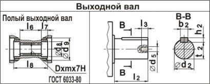 Габаритные и присоединительные размеры редукторов червячных 2Ч-80