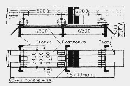 Платформенный автомобильный подъемник ПЛ-20-01