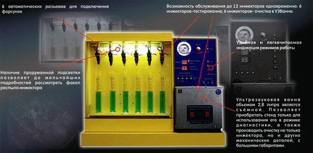 Сравнительные характеристики оборудования стендов для диагностики и ультразвуковой очистки инжекторов