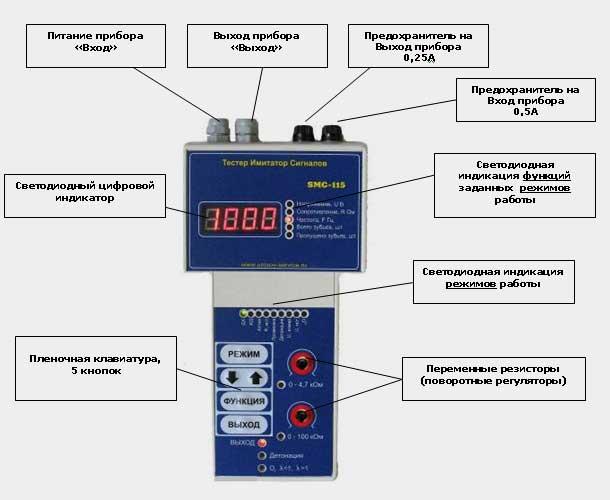 Профессиональный продукт SMC 115 имитатор сигналов датчиков автомобильных систем управления