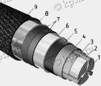 Кабель алюминиевый силовой ААБЛ с бумажной изоляцией бронированный. ГОСТ 18410-73