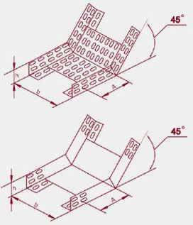 Лотки КП (КПГ) для поворота трассы вверх под углом 45°