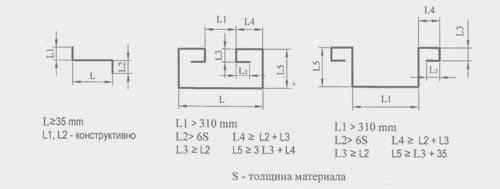 Профили, получаемые с поставляемыми с листогибом оправками