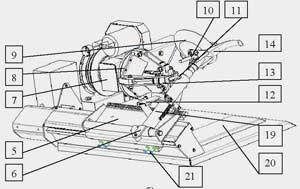 Основные элементы шиномонтажного стенда Ш-515-Е